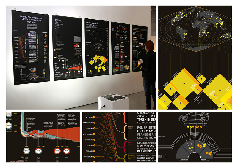 Rare Earth Elements - Kantar Information is Beautiful Awards 2015