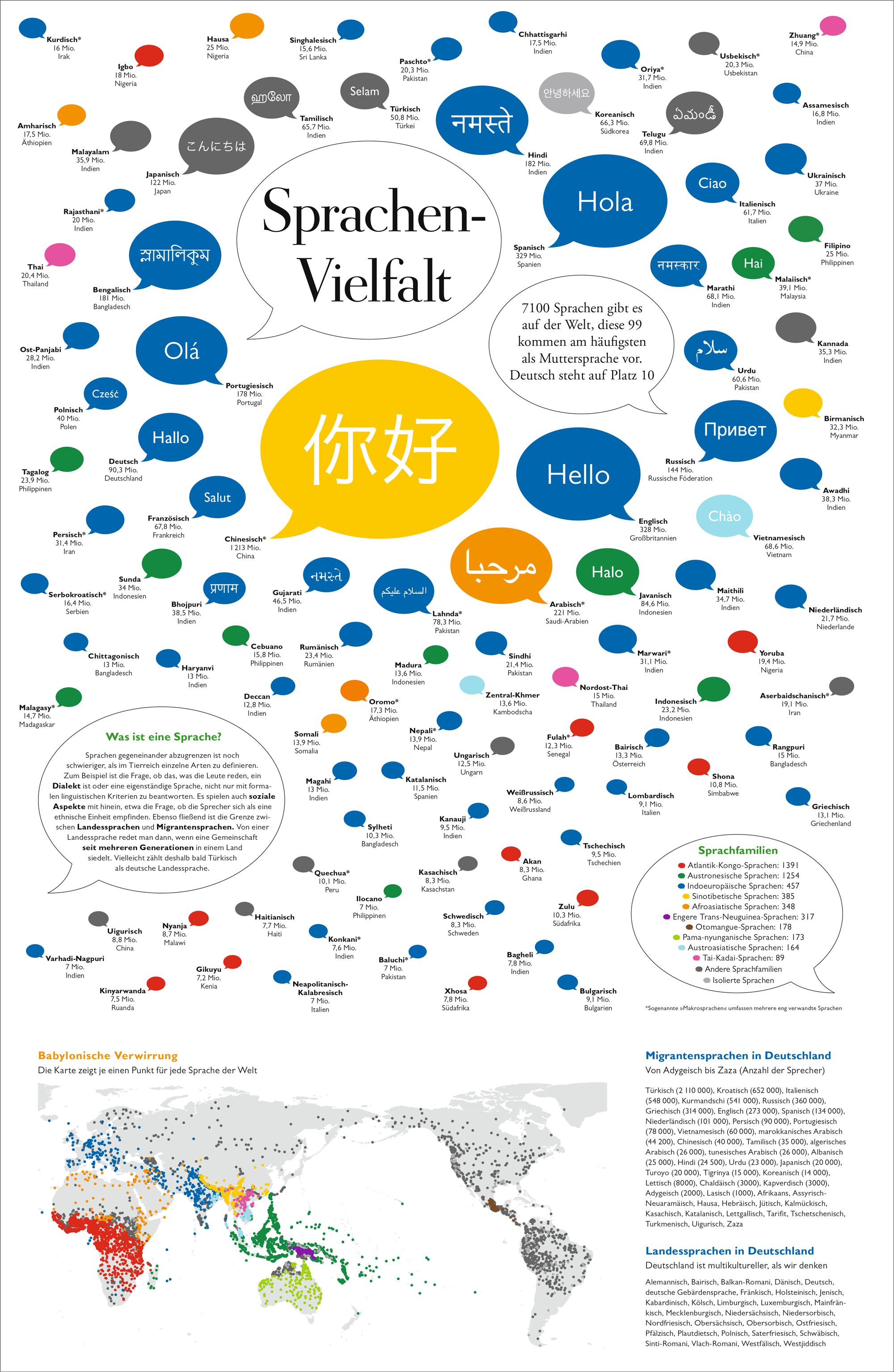 Iran Karte Deutsch.Language Diversity Information Is Beautiful Awards