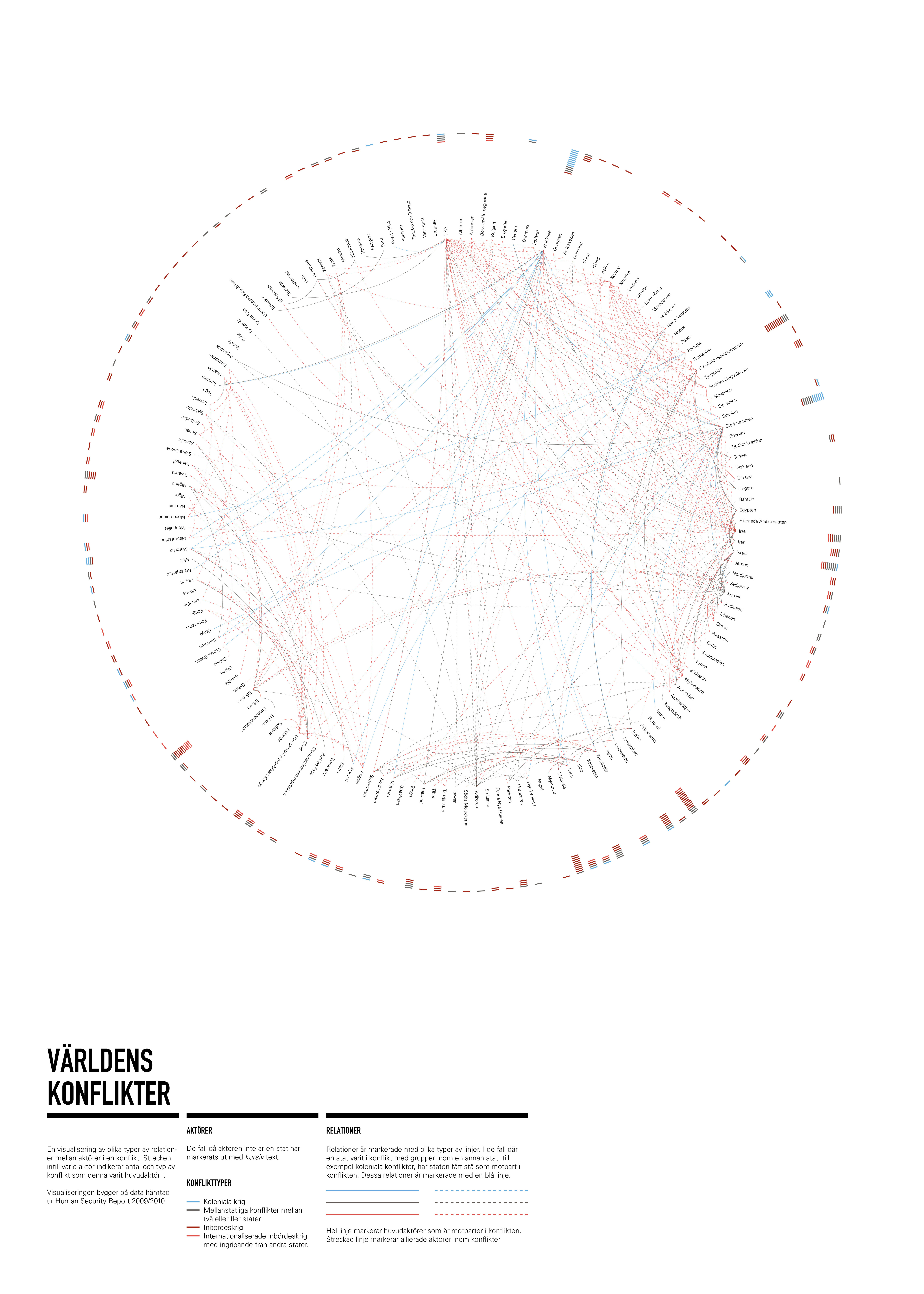 Visualizing Conflicts — Information is Beautiful Awards