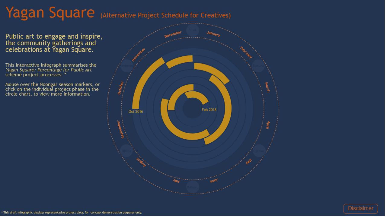 Alternative gantt chart for creatives information is beautiful alternative gantt chart for creatives by christine hounsham nvjuhfo Image collections