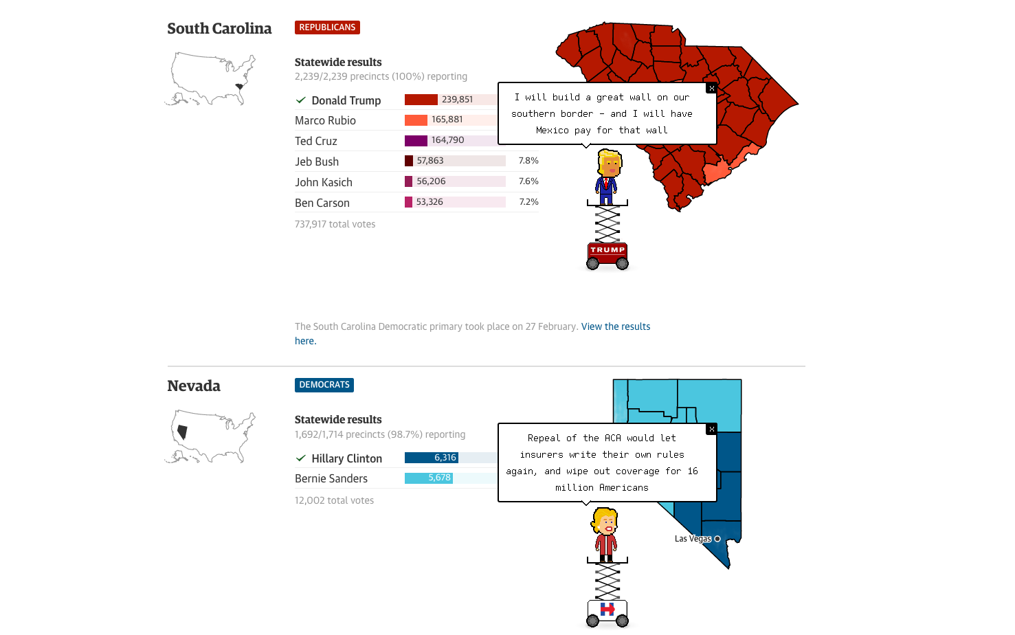 2016 US primary election results and delegate tracker — Information ...