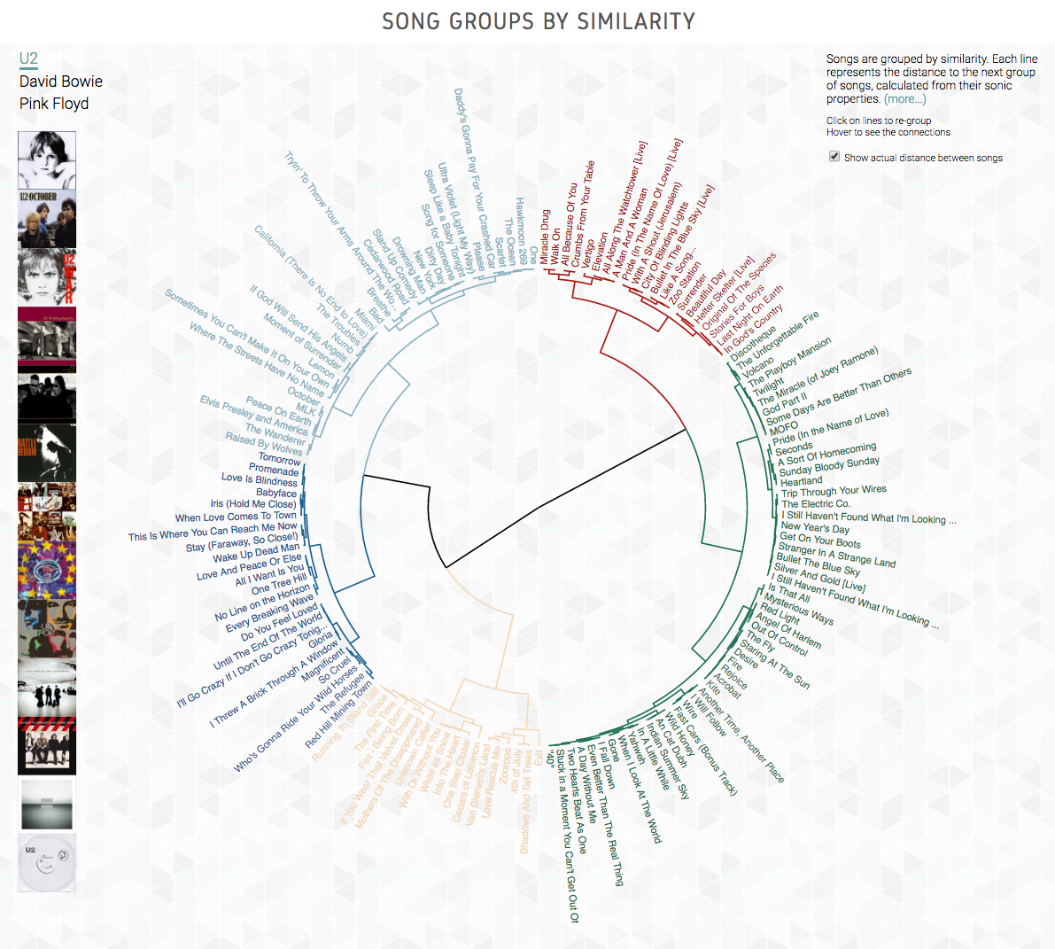 How many songs did they actually write? — Information is