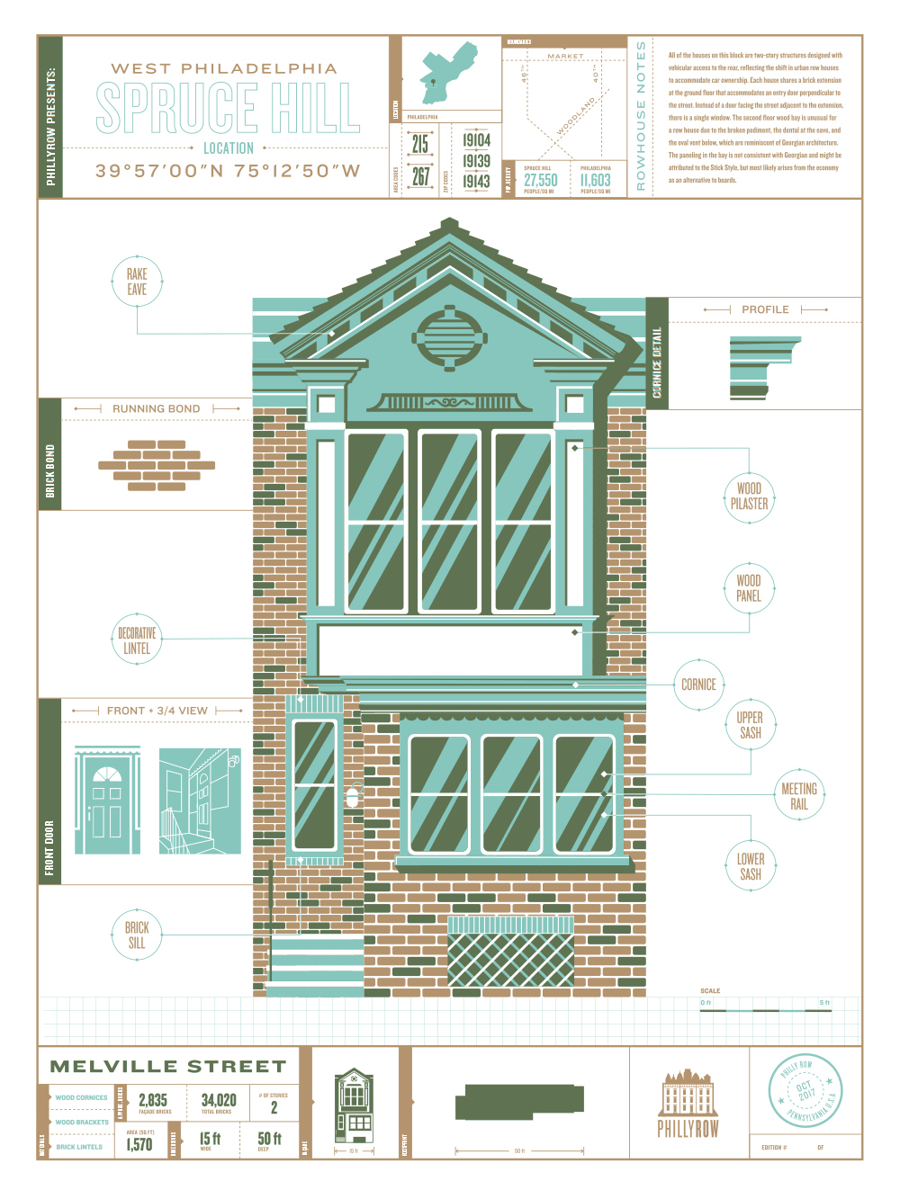 PhillyRow: Anatomy of a Rowhouse — Information is Beautiful Awards