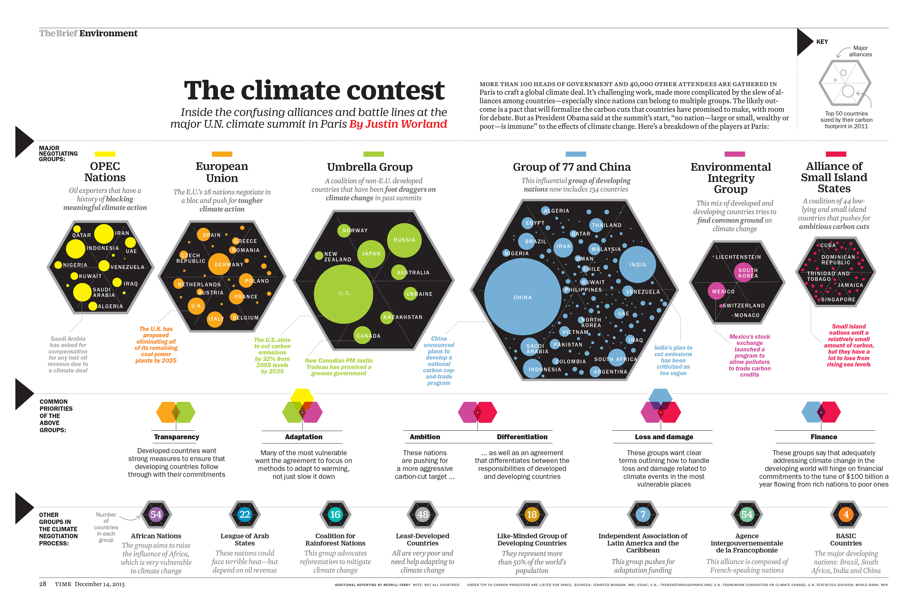 Cool Infographic About Climate Change Via Justin Worland